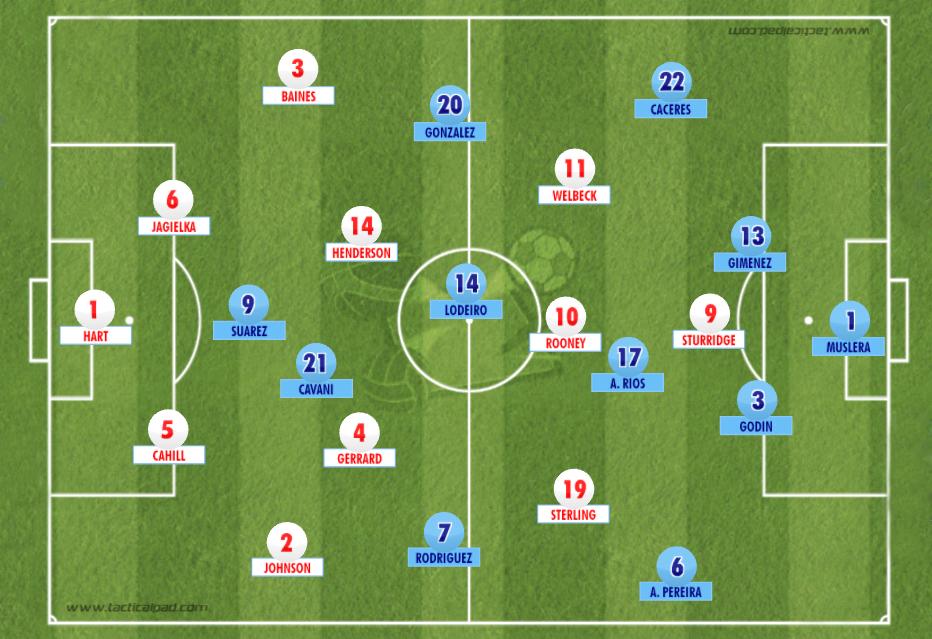 England v Uruguay World Cup 2014