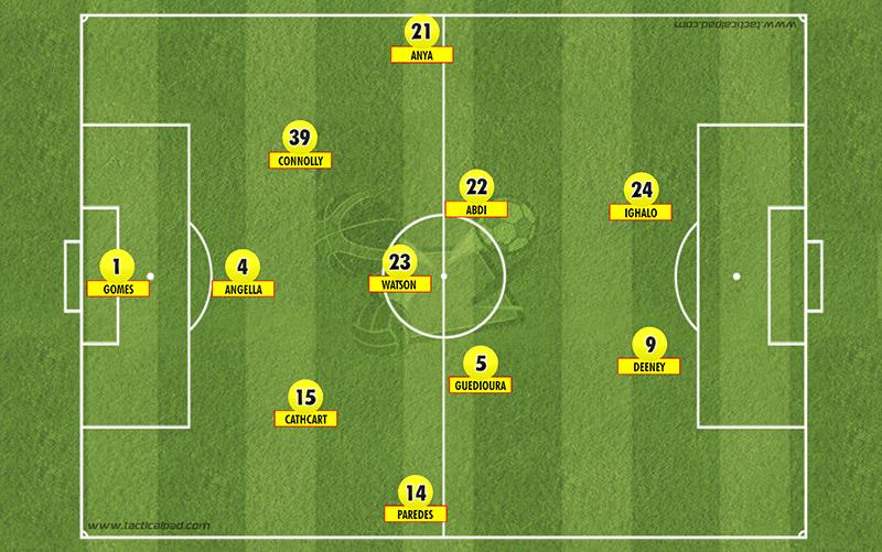 Watford Team v Brighton