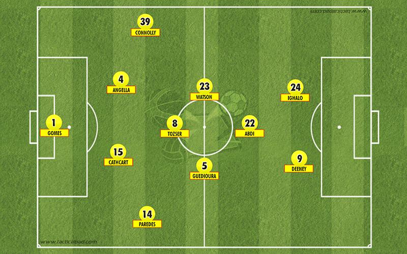Watford alternate line-up v Brighton