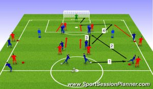 Sport Session Planner